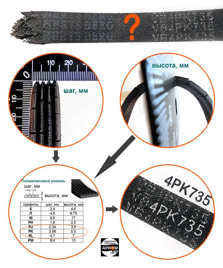 Измерение профиля поликлинового приводного ремня