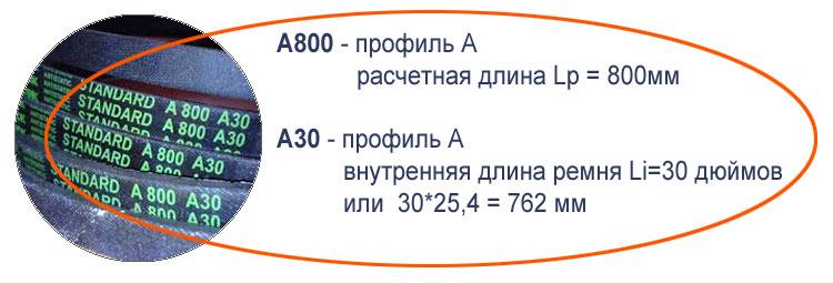 Пересчет длины приводного клинового ремня A800 A30